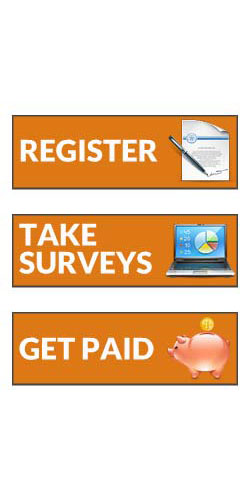 Register, Take Surveys, Get Paid, Earn Rewards.